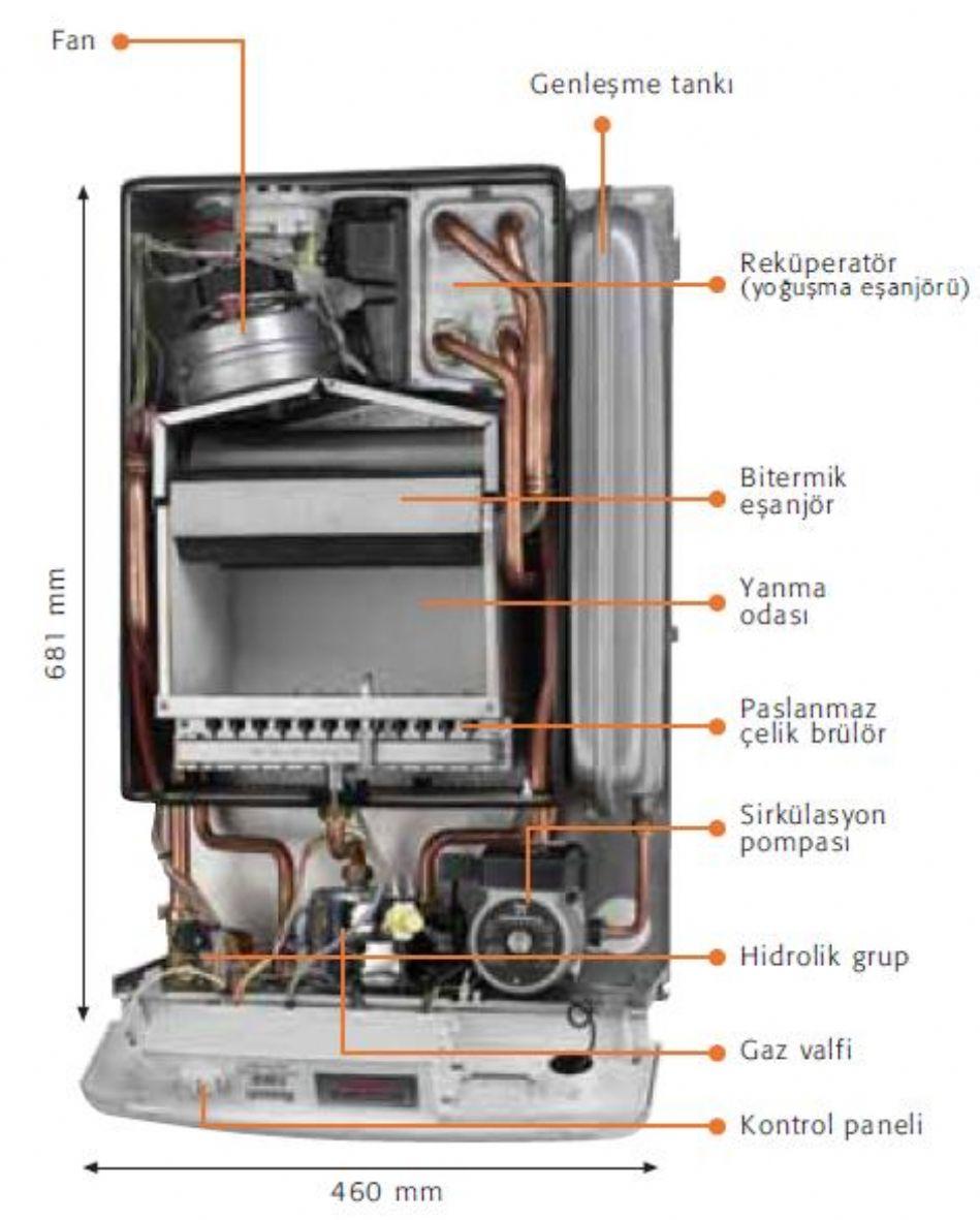 Temiz hava ünitesi - çalışma prensibi, çalışma